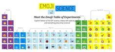Cool emoji marketing campaign: GE has created a full emoji table of experiments, with a cool science fact or video that corresponds to each symbol.