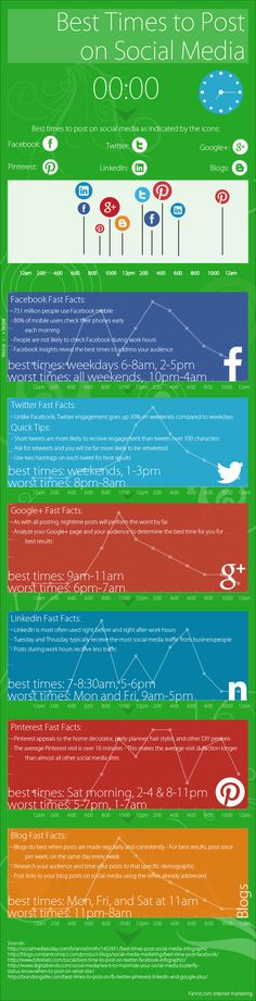 Best Times To Post On Facebook, Twitter, Google+, LinkedIn, and Pinterest #socialmedia