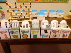 Hands On Bible Teacher: Who? What? When? Where? Where? Why? and How? Review Game