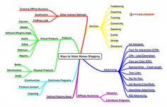 www.candidwriter.com how to make money online Image Source: problogger.net/wp-content/uploads/2013/12/Ways-to-Make-Money-Blogging1-1024×659.png  Posted by candidwriter  on 2014-08-31 02:00:52    Tagged:  , candidwriter , blogging , tips , blog , how , make , money , online