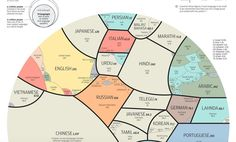 23 languages around the world are spoken by 50 million or more. You probably haven't even heard of some of them.