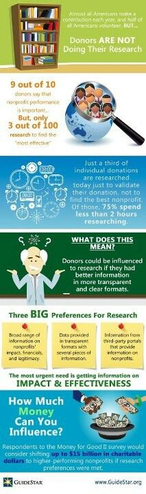 You have an impact on how donors perceive you