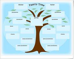 Family Tree (Longliveglearnig.com)