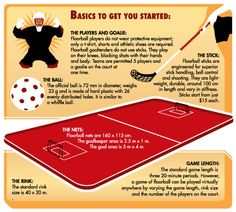 Floorball: Getting Started- Haven't played in a few years, but the most fun sport I've ever played. English Story Telling, Olympic Sports, Great Team, News Games, Looking Back, No Time For Me, Get Started, Olympics, Scrapbooking