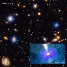 Chandra :: Photo Album :: Chandra Deep Field South :: February 15, 2018
