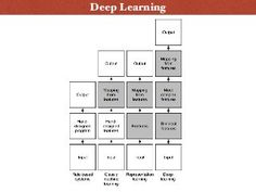 Deep Learning for NLP: An Introduction to Neural Word Embeddings