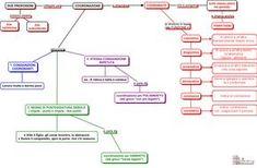 Analisi del Periodo | AiutoDislessia.net