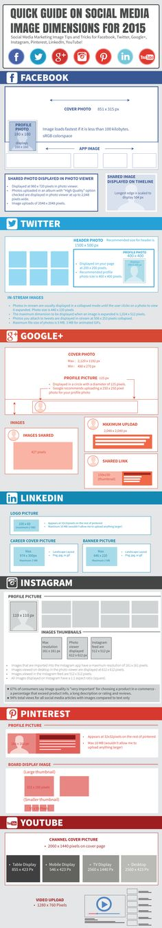 Social Media Image Sizes Cheat Sheet (Infographic) | Inc.com