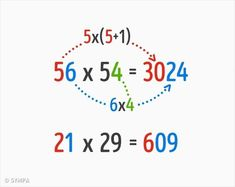 9 Ingenious Math Tricks We Weren't Taught at School Math For Kids, Fun Math, Math Skills, Math Lessons, Math Worksheets, Math Activities, Math College, Multiplication Tricks, Maths Tricks