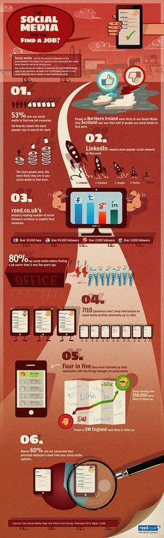 Unique Infographic Design, Can Social Media Help You Find A Job via @juru76 #Infographic #Design #SocialMedia