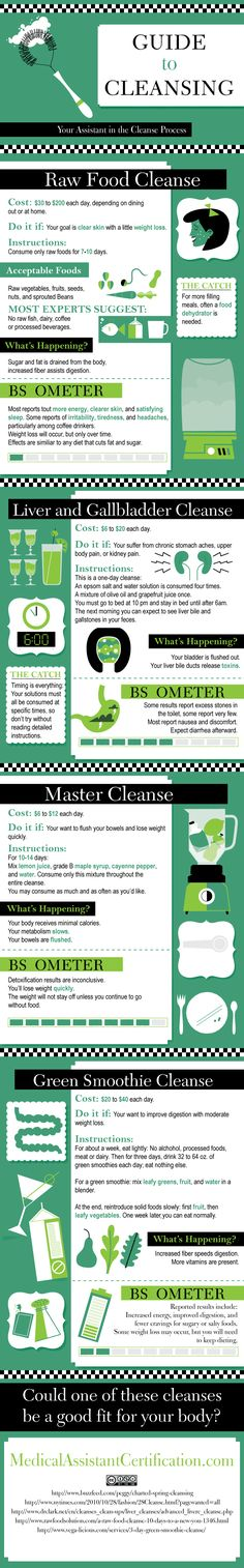 Guide to Cleansing | MedicalAssistantCertification.com