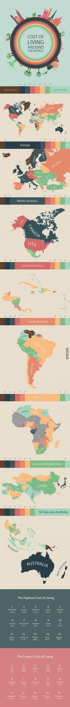 Highest costs of living in the world