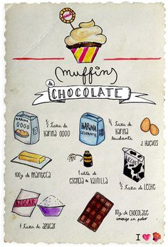 Muffins de chocolate en 10 pasos | Must try