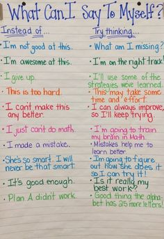 FES blog - Growth Mindset anchor chart in my classroom (inspired by Developing Growth Mindsets in the Inspiring Classroom). Based on things I've heard my kids say...
