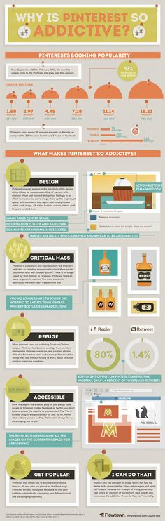 Why Pinterest is Addictive #pinterest #followers #guide