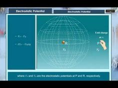 Electric Potential | Educational Science Video for Higher Students