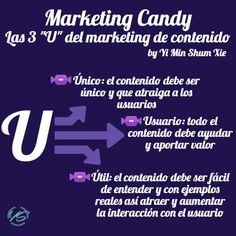 Marketing Candy de @yiminshum