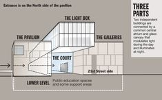 The new Barnes Foundation museum opens in Philadelphia: Complete Coverage | Philly