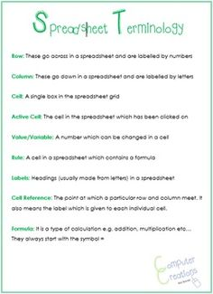 A nice little display of spreadsheet words (and their meanings) to put up around your classroom or to give out to students as a handout (revision purpose). Computer Projects, Computer Lessons, Technology Lessons, Teaching Computers, School Computers, Computer Teacher, Computer Class, Instructional Technology, Educational Technology