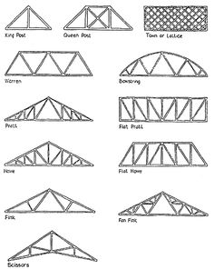 Plane And Space Trusses Engineering