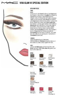 Mac face chart Viva Glam VIDita Pin Up Makeup, Makeup Goals, Makeup Inspo, Makeup Tips, Beauty Makeup, Makeup Ideas, Mac Looks, Mac Makeup Looks, Mac Face Charts