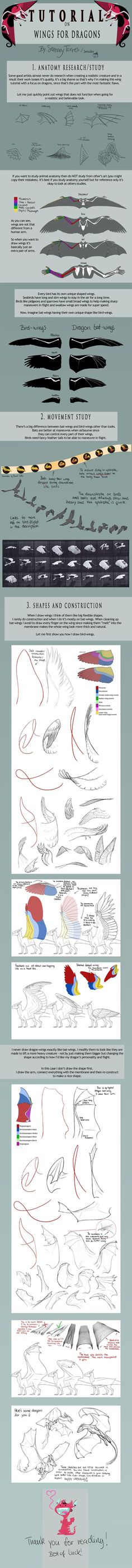 TUTORIAL: Wings for Dragons by SammyTorres on deviantART: