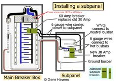 A Breaker Box Wiring To Furnace . Wiring to breaker switch electrical breaker panel wiring cable to breaker box meter box wiring inverter to breaker box house Electrical Panel Wiring, Electrical Work, Electrical Projects, Electrical Installation, Electrical Engineering, Ac Wiring, Solar Panel Battery, Solar Panel Kits, Solar Panel System