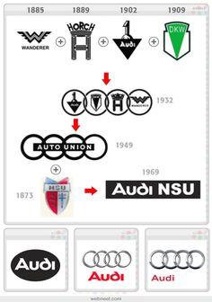 25 Famous Company Logo Evolution Graphics for your inpsiration Car Badges, Car Logos, Logo Garage, Kodak Logo, Pepsi Logo, Logo Process, Starbucks Logo, Famous Logos, Mercedes Benz Logo