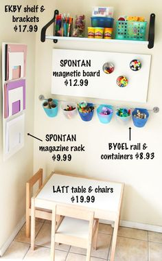 toddler art station. Guide for shelving/storage of art supplies in loft/playroom. All Ikea.