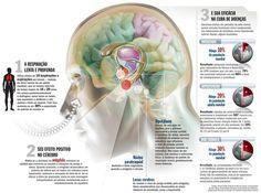 Benefícios do Exercício Respiatório