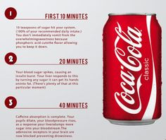 What One Can of Coke Does to Your Body in Only One Hour