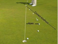"""Golf Tips & Instruction For The Mental Game - Putting Tip: Why The World's Best Putters Are """"Spot Putters"""""""