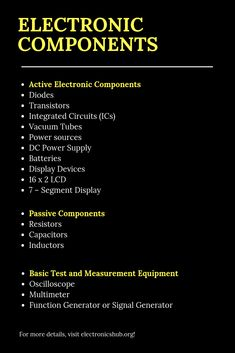 When working with Electronics, an idea of Basic Electronic Components and Test Equipment like Resistors, Capacitors, Transistors, Multimeter is important. Basic Electrical Wiring, Electrical Symbols, Electrical Projects, Electrical Components, Electrical Layout, Electronics Basics, Electronics Components, Electronics Projects, Arduino Projects
