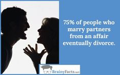 People who marry | BrainyFacts.net