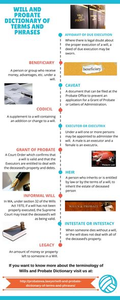 Understanding probate probate planning infographic via passare are you curious to know about the will and probate dictionary of terms and phrases solutioingenieria Gallery
