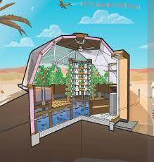 Resultado de imagen de cupula geodesica calculo