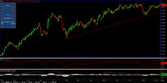 US FOREX COMEX Stock Picks of the Day: Stock Recommendation for the Day 3 M CO for 10th S...