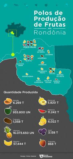 Confira a lista das dez frutas mais produzidas em Rondônia. http://portalamazonia.com/noticias-detalhe/cidades/confira-a-lista-das-dez-frutas-mais-produzidas-em-rondonia/?cHash=c12e0008653a13bd5a72e232d7de6abd
