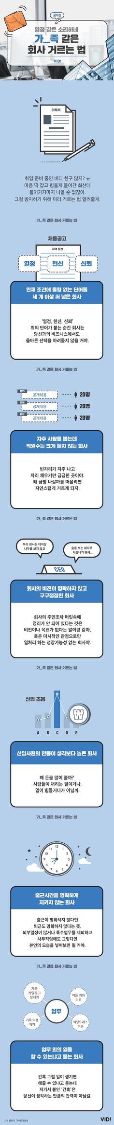 열정 같은 소리하네 가족 같은 회사 거르는 법 [카드뉴스] #society #cardnews Ppt Design, Pop Up, Infographics, Promotion, Korea, Lettering, Future, Cards, Poster