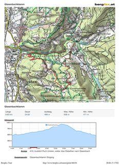Berg, Salzburg, Map, Places, Tours, Cards, Maps, Lugares