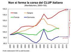 CLUP ITALIA_GERMANIA