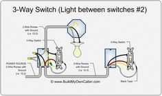 3 way switch diagram power into light for the home pinterest rh pinterest com 4- Way Switch Wiring Diagram Three-Way Dimmer Switch Diagram