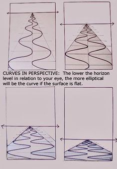 perspective - I have done this before and results...