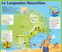 Fiche exposés : Le Languedoc-Roussillon