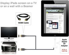 With an Apple TV you can use Apple's AirDisplay feature to display the screen of any iOS device on a TV.    If you don't need all the further functionalities of Apple TV there is a low cost alternative for e.g. displaying Keynote presentations on a TV or on a wall with the help of a beamer.    More on http://iNotes4You.com/2013/05/13/presenting-with-ipad-1