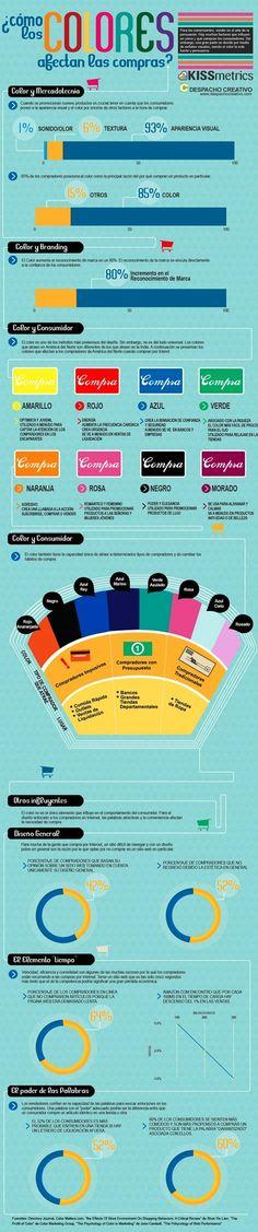#Infografía: Cómo influye el color en las compras