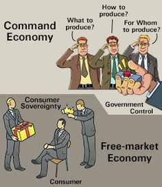 Difference between command economy and free-market economy