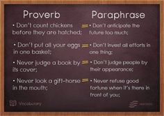 Paraphrasing in english poetry