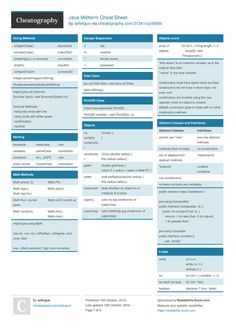 java midterm cheat sheet by sefergus httpwwwcheatographycom
