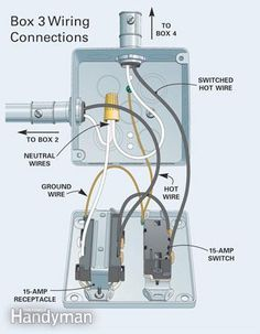 e35020901a204c1ea5efb2ca3ad9137d electrical work electrical projects wiring a light switch to multiple lights and plug google search electrical receptacle wiring at gsmportal.co